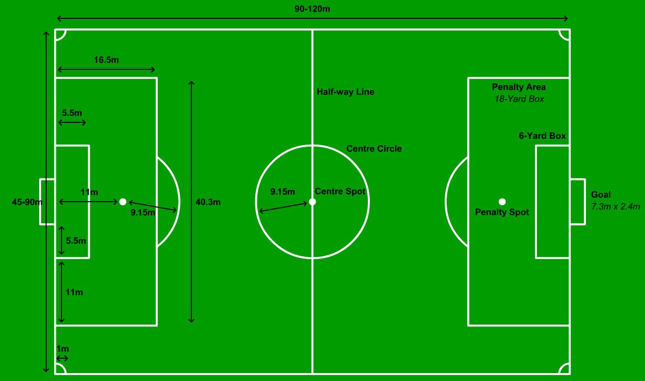 Football_pitch_metric